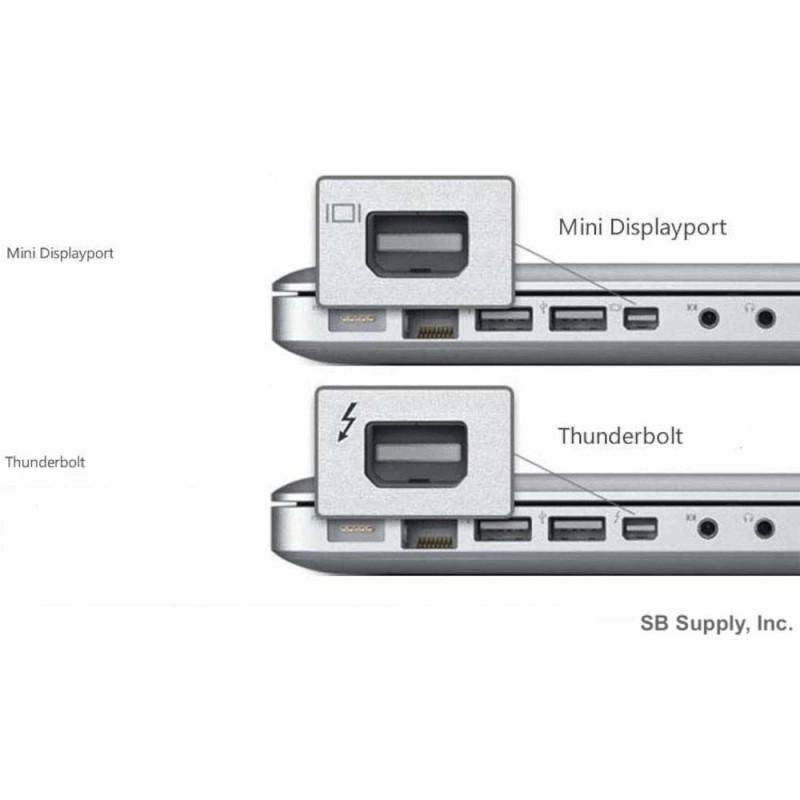 Mini Adaptateur DisplayPort-vers-HDMI avec audio (Thunderbolt)