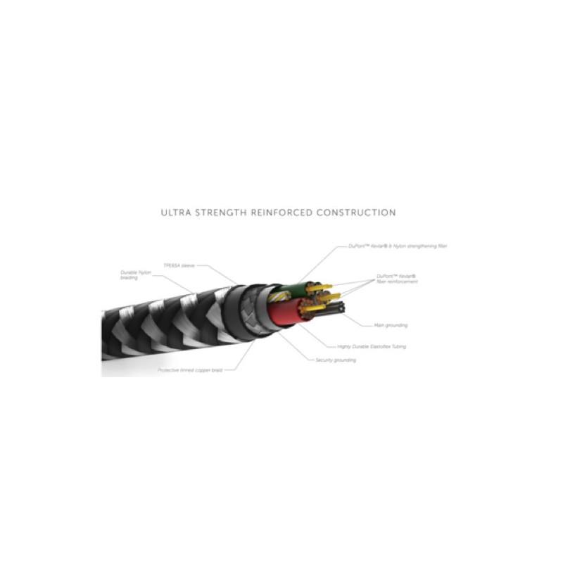 Native Union Kevlar Belt Lightning - Câble de charge 3m - Zébre